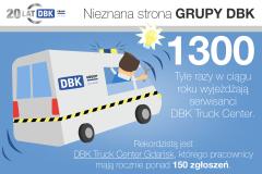 brandhero imateriały domediów społecznościowych dla marki DBK - wewspółpracy zagencją PressToRead